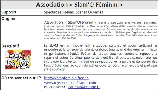 Association « Slam'O Féminin » Support Spectacles